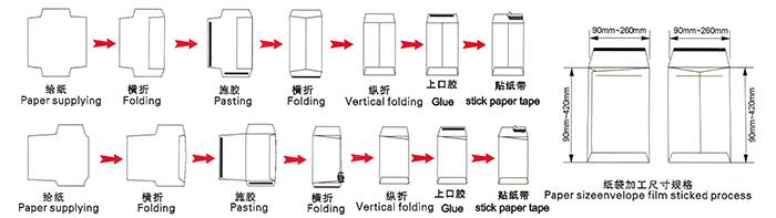 长信封制作步骤