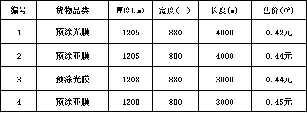 预涂膜报价单1.png